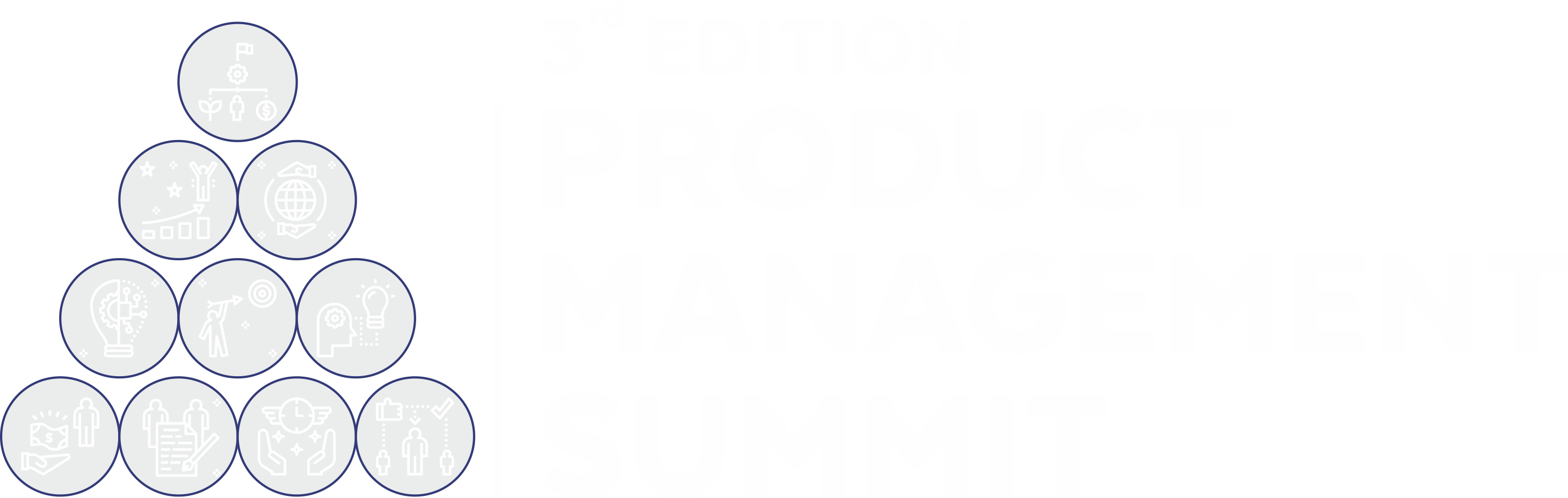 3rd Edition Product Management Summit